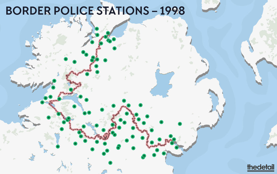 Large borderpolicestations1998 03